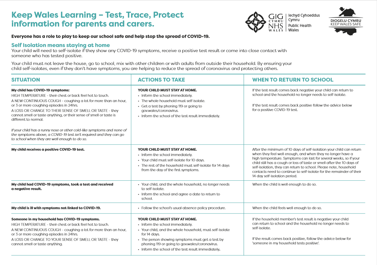 Keep Wales Learning- Test, Trace, Protect Information for Parents